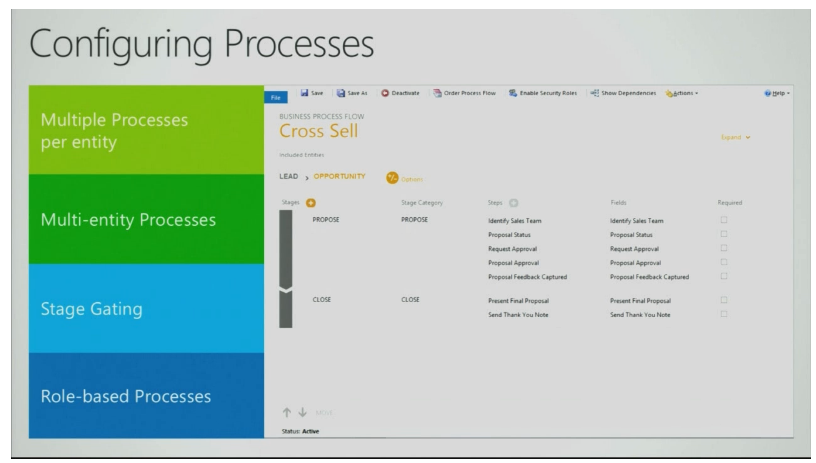 First impressions on CRM2013 | Blog: Ramón Soto Mathiesen